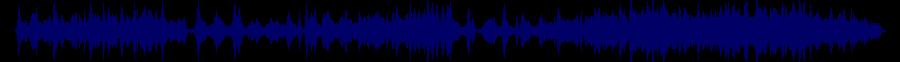 waveform of track #38853