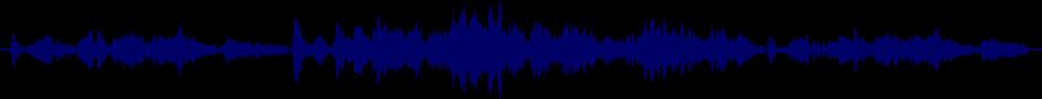 waveform of track #38861