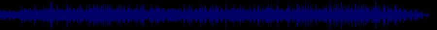 waveform of track #38863