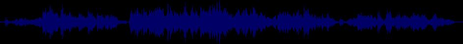 waveform of track #38883