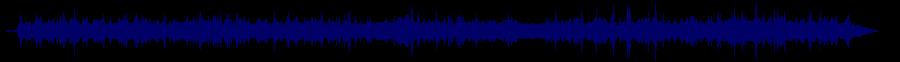 waveform of track #38887