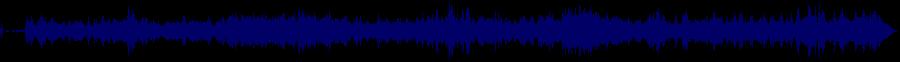 waveform of track #38897