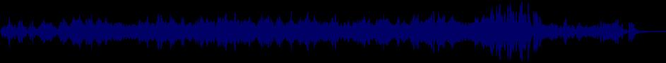 waveform of track #38907