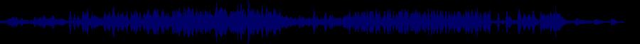 waveform of track #38927