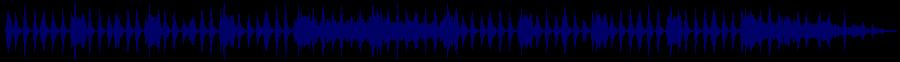 waveform of track #38947