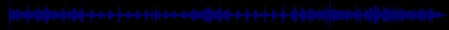 waveform of track #38971