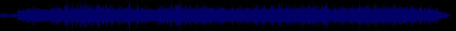waveform of track #38980