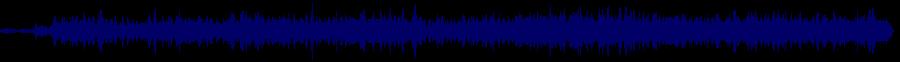waveform of track #38981