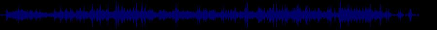 waveform of track #38993