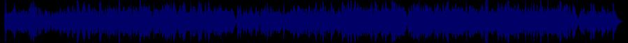 waveform of track #38995