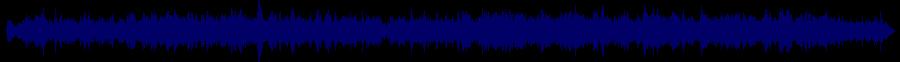 waveform of track #38996