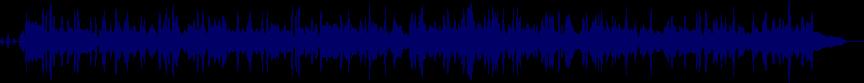 waveform of track #3938