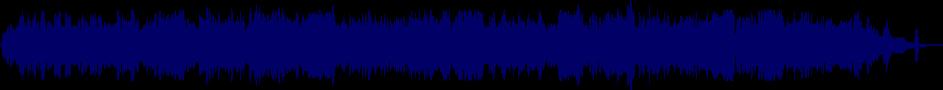 waveform of track #39006