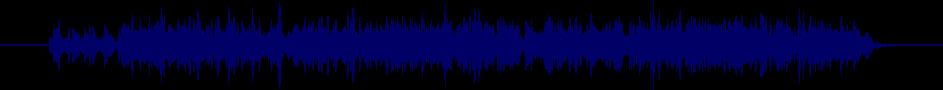 waveform of track #39013