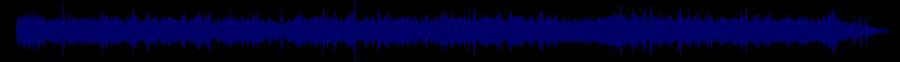waveform of track #39015