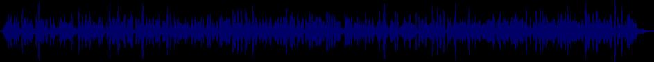 waveform of track #39019