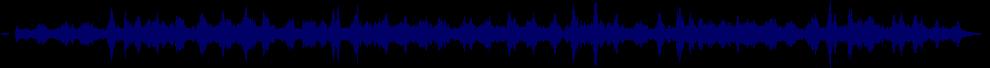 waveform of track #39039