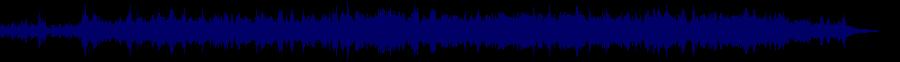 waveform of track #39043