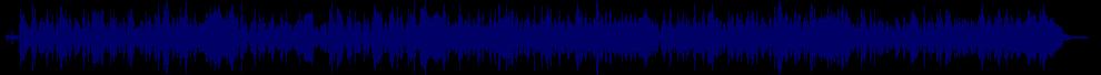 waveform of track #39044