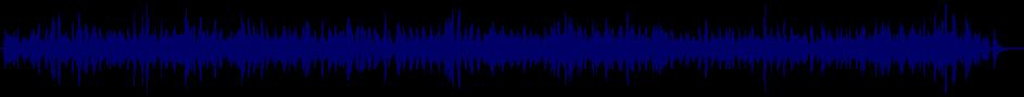 waveform of track #39047