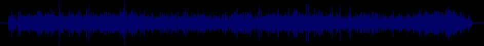 waveform of track #39076