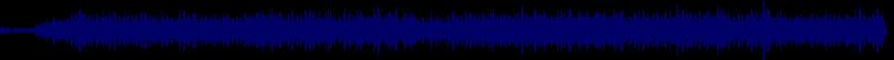 waveform of track #39079