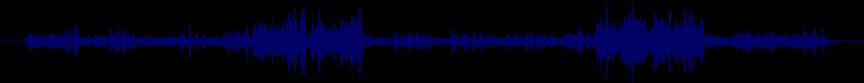 waveform of track #39122