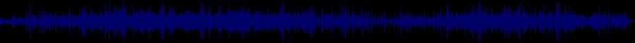 waveform of track #39165