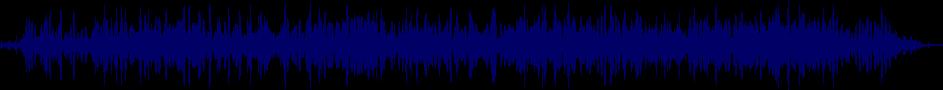 waveform of track #39235