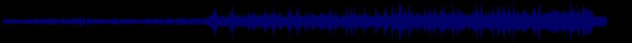 waveform of track #39250