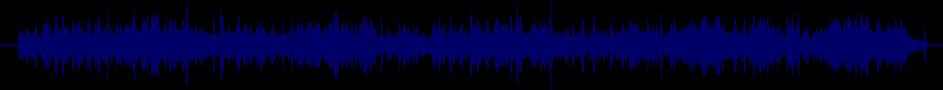 waveform of track #39266