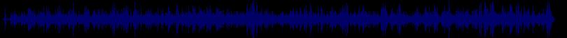 waveform of track #39273