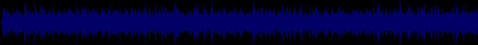 waveform of track #39358