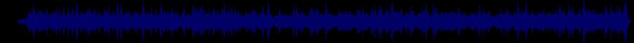 waveform of track #39361