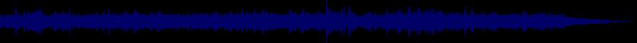 waveform of track #39368