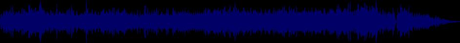 waveform of track #39385