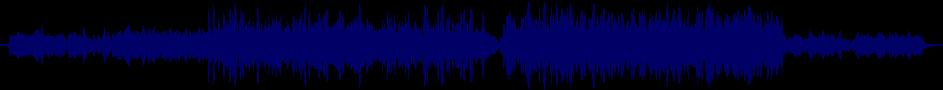 waveform of track #39401