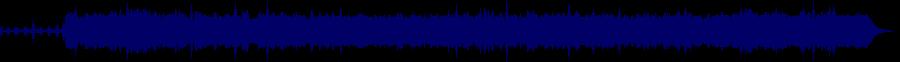 waveform of track #39410