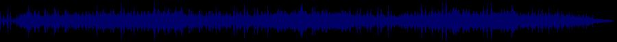 waveform of track #39430