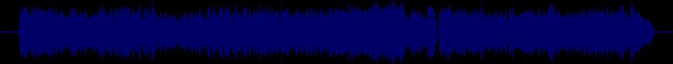 waveform of track #39438