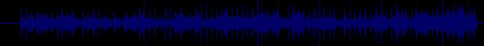 waveform of track #39450