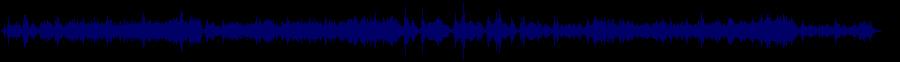 waveform of track #39556