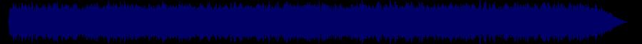waveform of track #39567