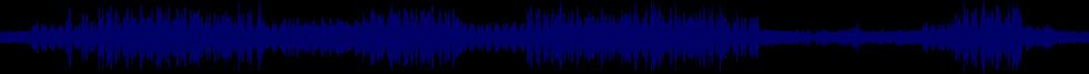waveform of track #39576