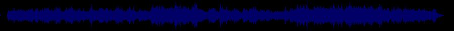 waveform of track #39579