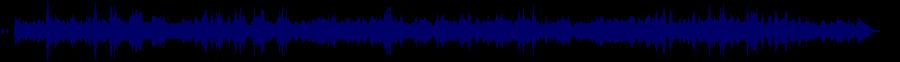 waveform of track #39587