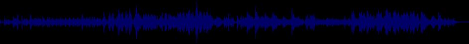 waveform of track #39595