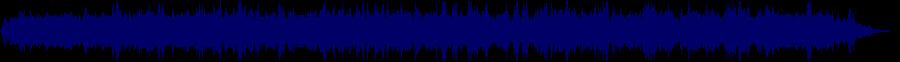 waveform of track #39654