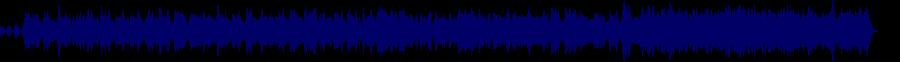 waveform of track #39683