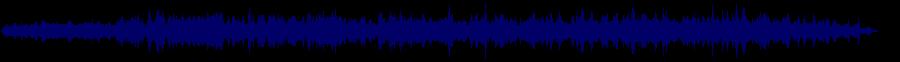 waveform of track #39684